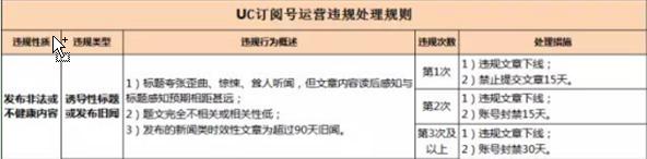 """内容红利下的""""做号江湖"""":一天20篇、每篇5分钟、月入5万"""